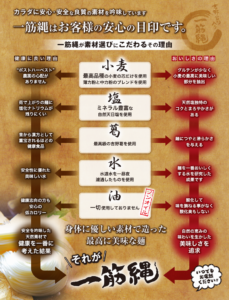 miwa_kodawari_pro800